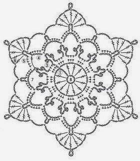 Ivelise Feito à Mão: Motivo Rendado Em Crochê. Flower