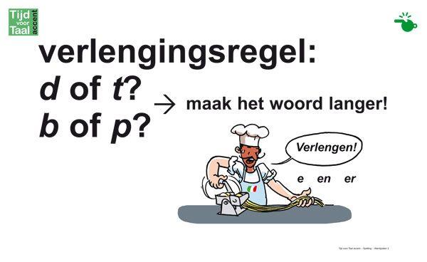 Tijd-voor-Taal-accent-Spelling-Leerjaar-2-Wandplaat-3.ashx 600×368 pixels