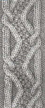 Cable Knitting Handbook | Needle Arts Knitting