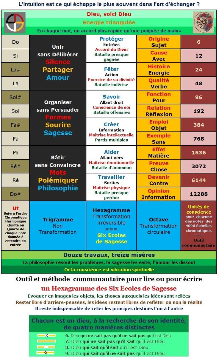 la vie eternelle  - Page 7 8ed0b1c3717a59c8c6b68ecd3c0d5dfe