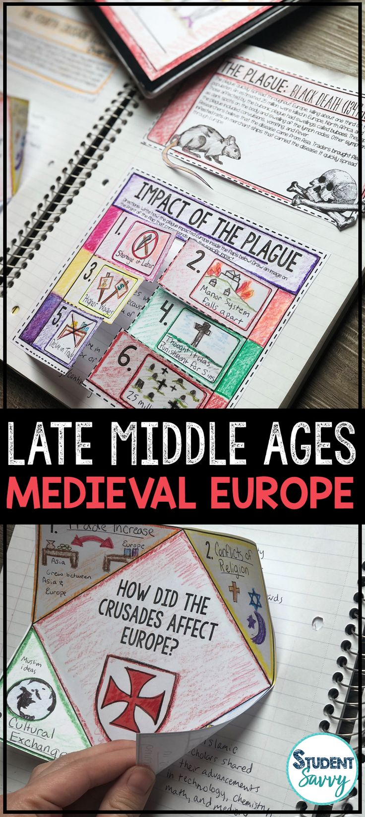 Medieval Europe - Late Middle Ages for Interactive Social Studies Notebook!