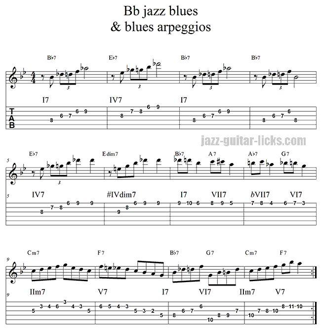 All That Jazz Sheet Music Piano: Best 25+ Jazz Guitar Ideas On Pinterest