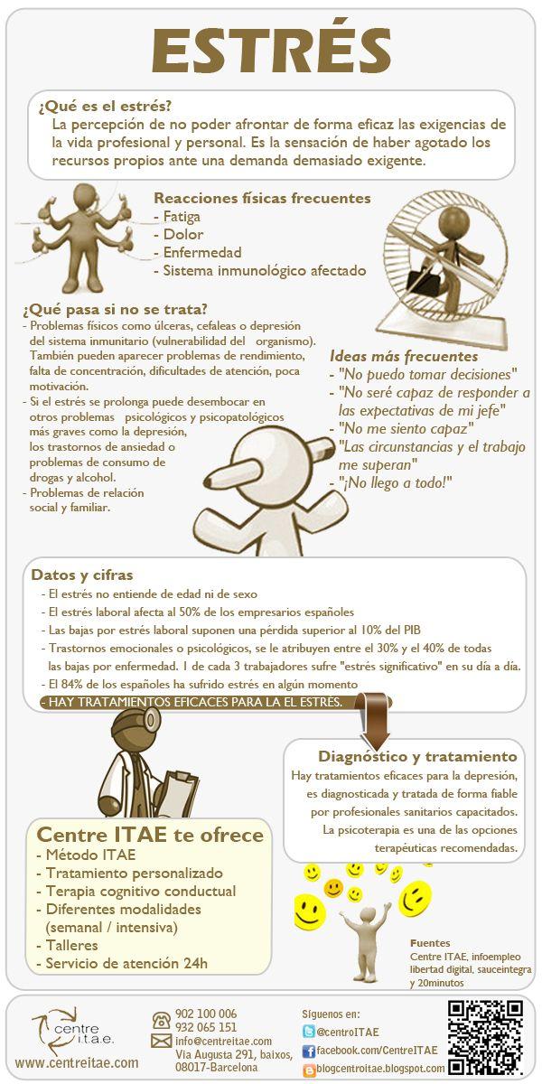 Infografía sobre el estrés