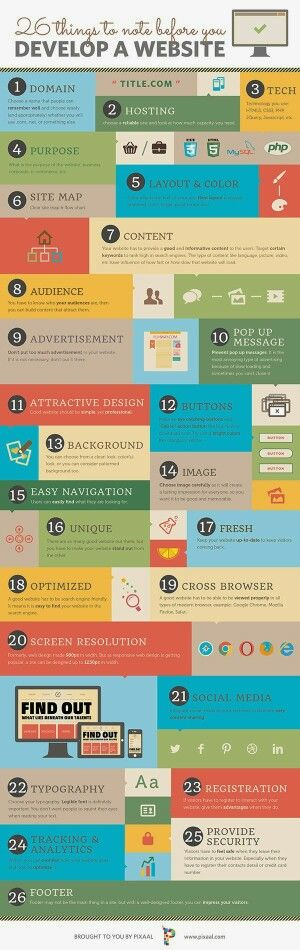 Infographic on 26 things to note before doing a website project by www.pixal.com. Thanks Pratik Shah.