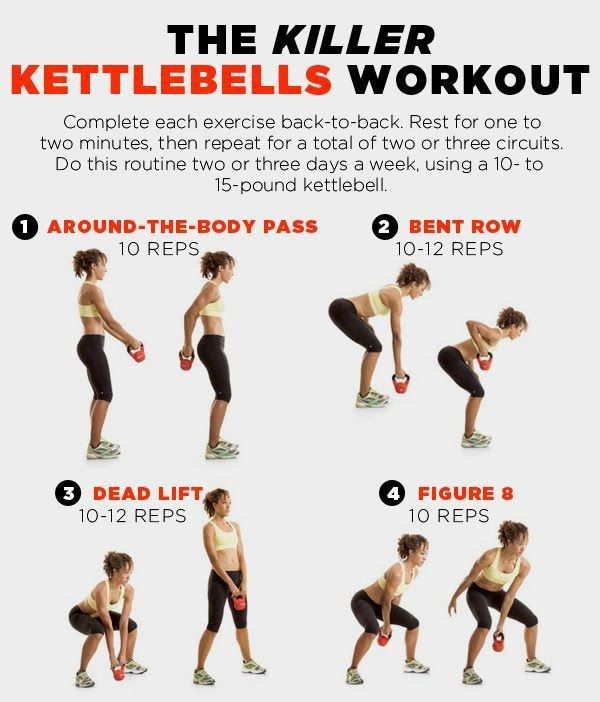 Full Body Kettlebell Workout For Beginners: 17 Best Images About Workouts With DeeDee On Pinterest