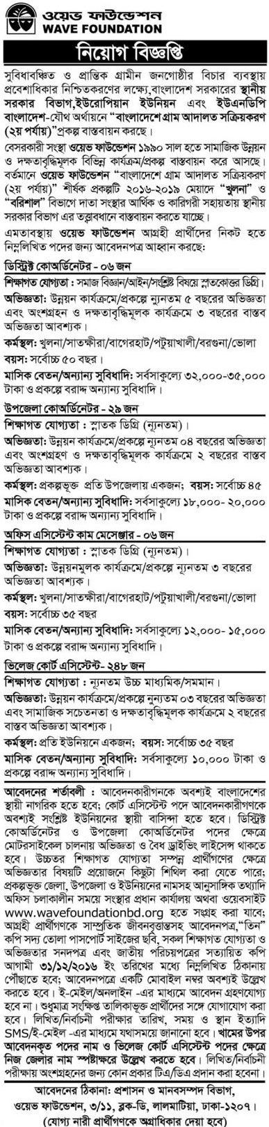 289 Vacancy  Wave Foundation Job Circular