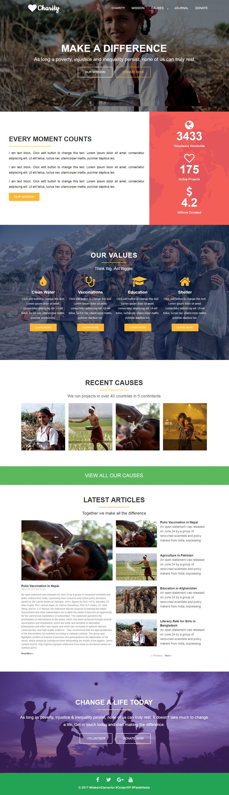 Landing Page / Homepage Elementor Layout Template For Charity/ Non Profit /  NGO Websites  Ngo Templates