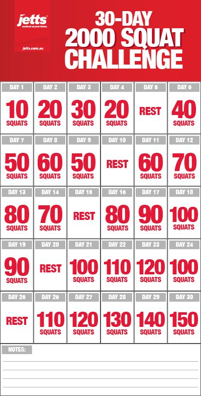 Jetts Life - 2000 Squats in 30 Days | Jetts 24 Hour Fitness Gyms, Fitness Clubs