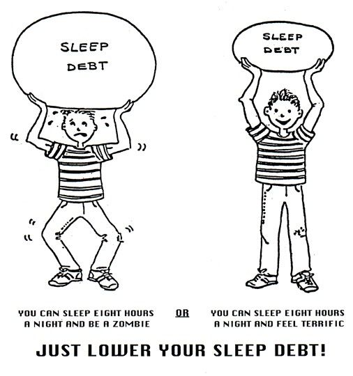 Still Feeling Sluggish and Tired Even After 8 Hours Of Sleep???...Just Lower Your Sleep Debt...Read To Find Out More!.... Good To Know!