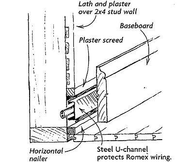 Rewiring a vintage house - Fine Homebuilding Tip