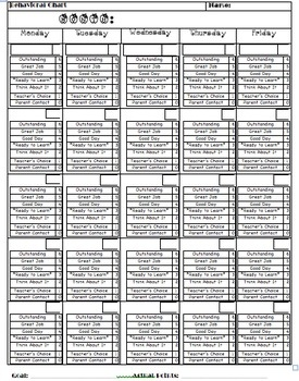 Clip Chart Behavioral Log for students to keep track of their behavior.  They can also set weekly or monthly goals.