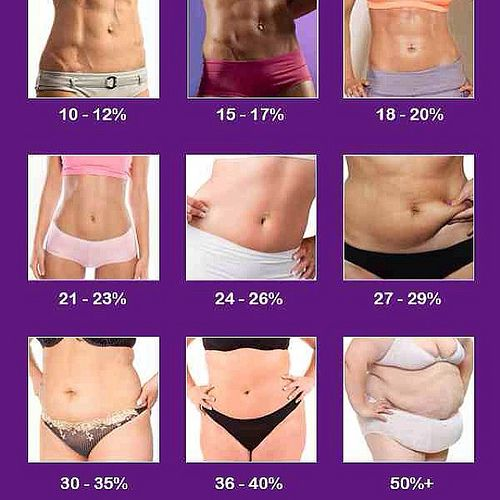 I didn't want to leave out the ladies so here you go! Remember, it's about FAT LOSS NOT WEIGHT LOSS!