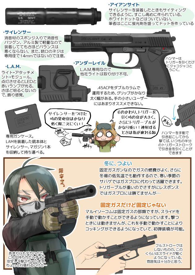 エアガンレビュー イラストれーてっど: 東京マルイ ガスガン SOCOM Mk23 2