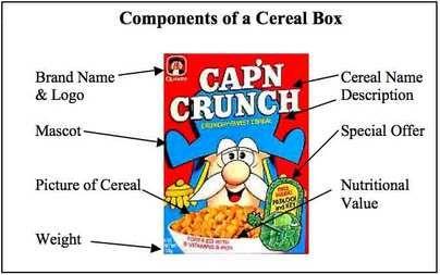 cereal box design | Graphic Arts... CEREAL BOX DESIGN ...