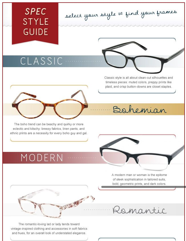 c6cdb32da2a Find Your Frames  The Spec Style Guide Own your style by knowing exactly  what type of specs works best for you.  bestglasses  eyetip  faceshape