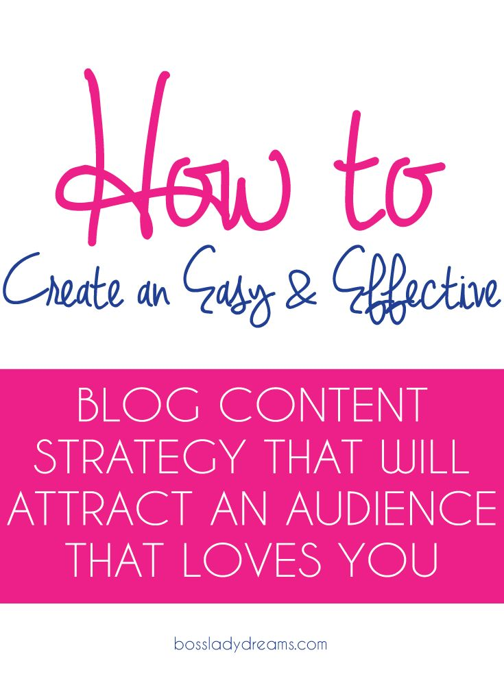 how to create a blog marketing strategy