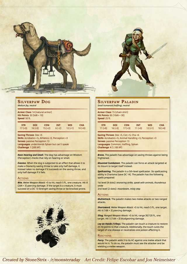 DnD (D&D) homebrew races and classes I've collected  in 2019