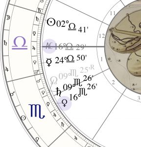 Biquintile horary astrology