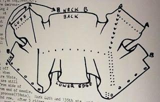 Elizabeth Zimmerman's Baby Surprise Jacket sketch, via Schoolhouse Press pattern #5