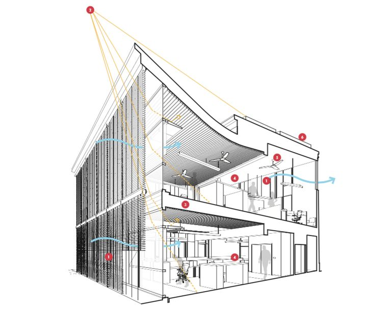 This Super-Efficient Building High in the Rocky Mountains Has No Central Heat 4/1/16