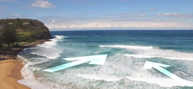 Rip Current Flow | Rip Current And Riptides | How To Spot And Survive | https://survivallife.com/rip-current/