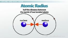 Atomic and Ionic Radii: Trends Among Groups and Periods of the Periodic Table