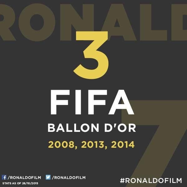 The greatest prize of them all, and Cristiano Ronaldo has won it 3 times! #RonaldoFilm #fashion #style #stylish #love #me #cute #photooftheday #nails #hair #beauty #beautiful #design #model #dress #shoes #heels #styles #outfit #purse #jewelry #shopping #glam #cheerfriends #bestfriends #cheer #friends #indianapolis #cheerleader #allstarcheer #cheercomp  #sale #shop #onlineshopping #dance #cheers #cheerislife #beautyproducts #hairgoals #pink #hotpink #sparkle #heart #hairspray #hairstyles…
