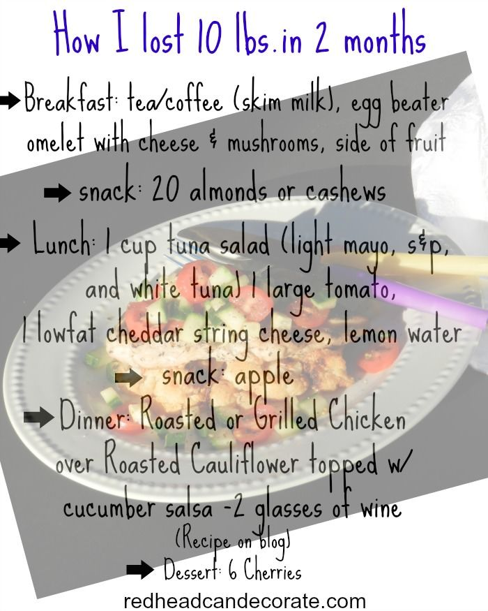Diet Plan-perfect for January 1st…I lost weight fast eating these recipes.