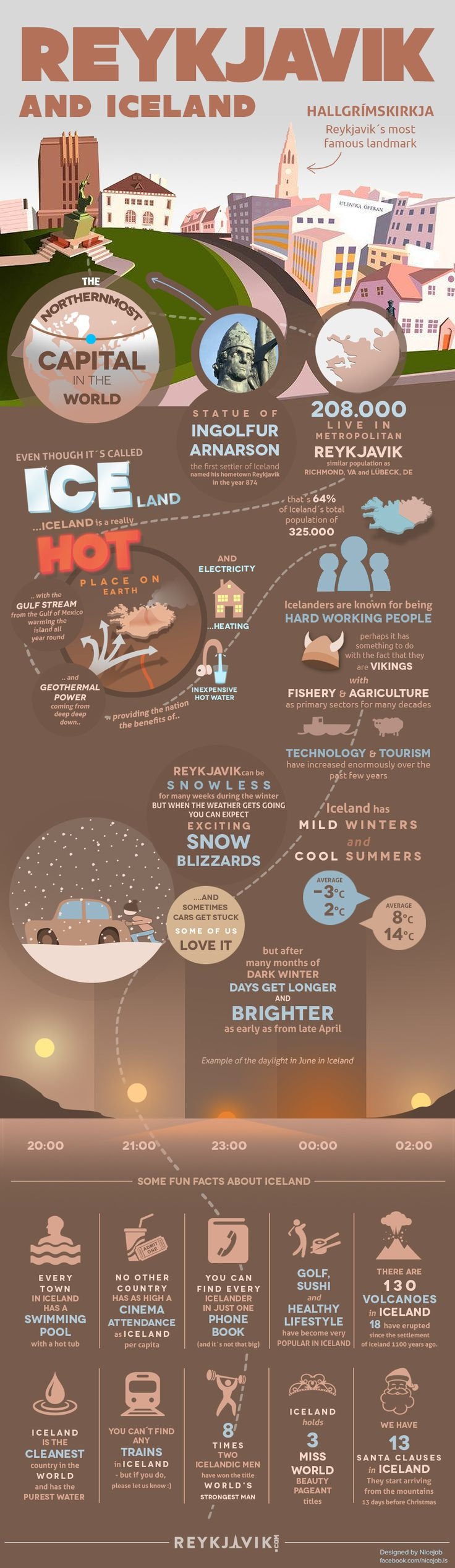 I've been there and I want to go back! It's so amazing! Brilliant Infograph on Reykjavik & Iceland