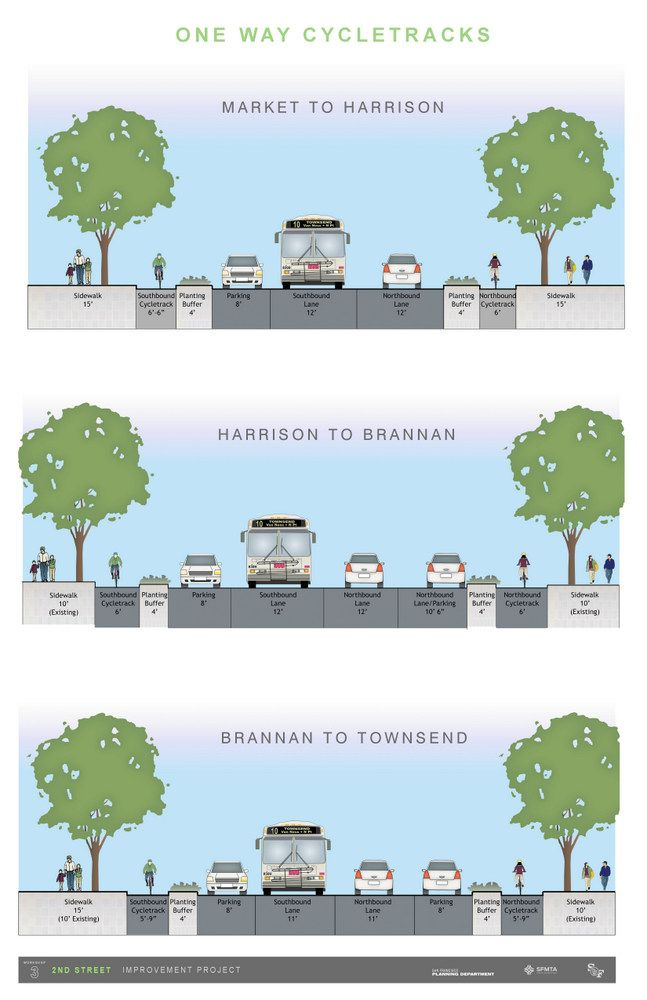 Planners Refine Ped Upgrades, Protected Bike Lane Designs for Second Street
