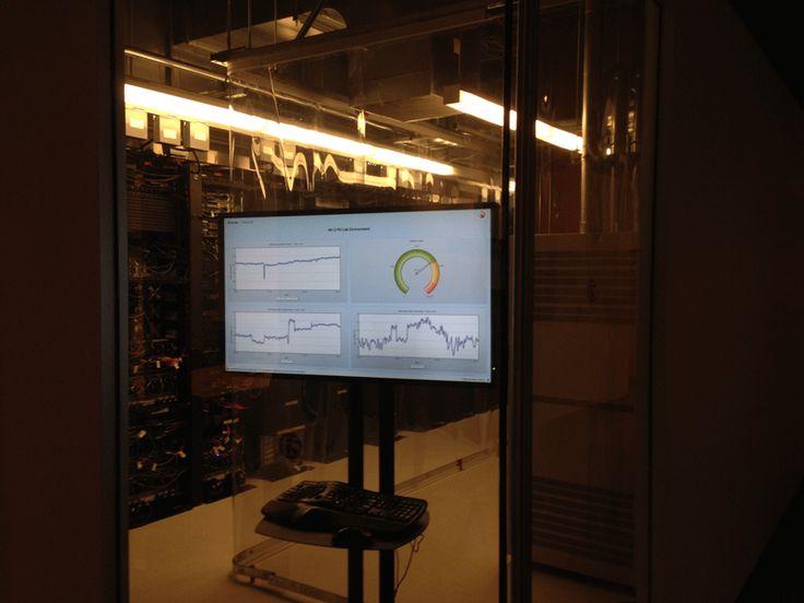 F5 Networks | Raritan PowerIQ dashboard