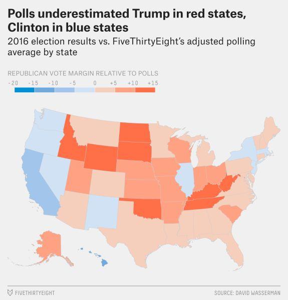 Best Politics Images On Pinterest Th Amendment - Us polls map 2016
