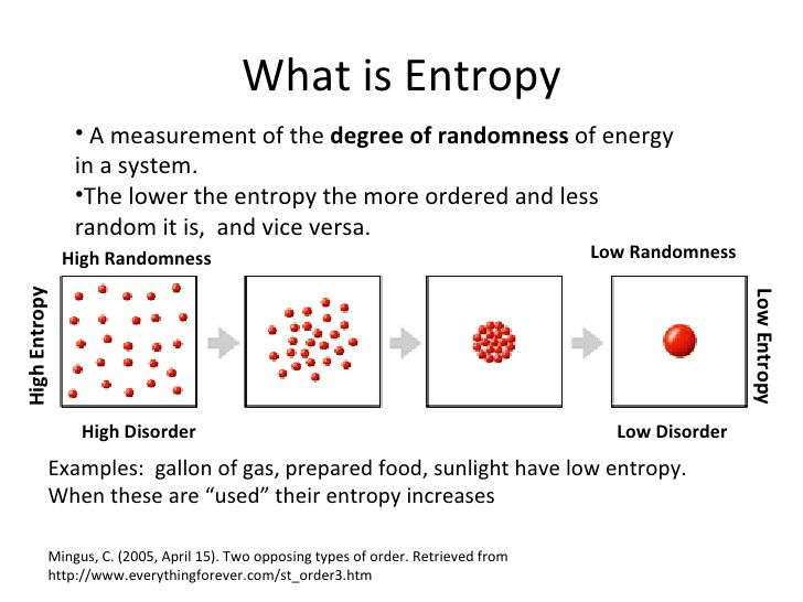 entropy and the second law of thermodynamics Watch the video lecture 2nd law: entropy & boost your knowledge study for your classes, usmle, mcat or mbbs learn online with high-yield video lectures by world.