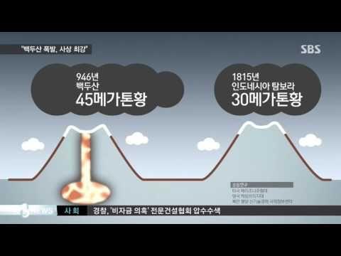 Valami furcsa dolog történik a Föld belsejében - Tömegesen törnek ki a vulkánok világszerte | Új Világtudat | Az Élet Más Szemmel