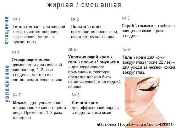 важность ухода за кожей лица