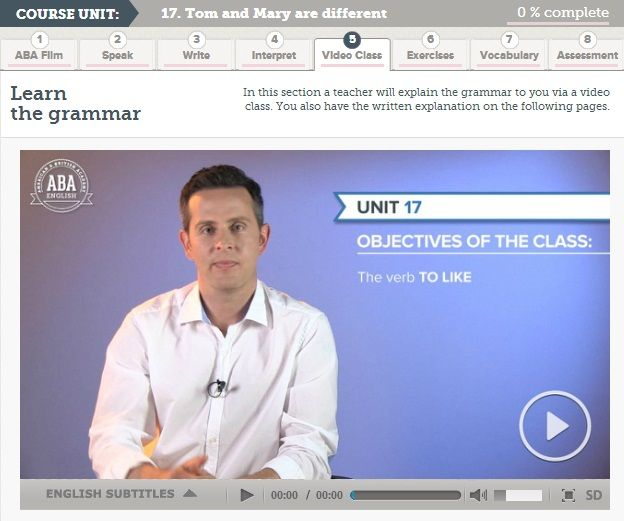 "Grammatica livello principiante – Il verbo ""to like"""