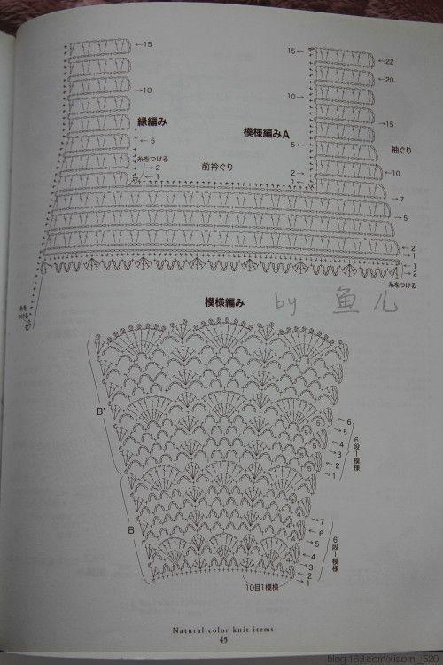 Crochet pullover.  http://blog.163.com/xiaomj_520/blog/static/7461669320135292236528/ - created via http://pinthemall.net