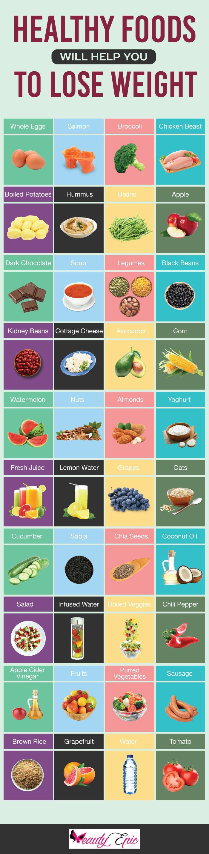 Are you looking for Lose Weight with out dieting? Here you can see some healthy food that it will reduce the calories and helps to lose your weight.