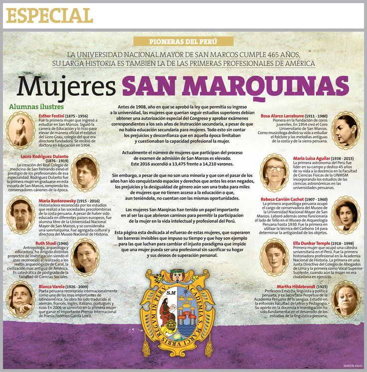 Universidad San Marcos: Conoce a algunas mujeres sanmarquinas ilustres. Vía: Peru21