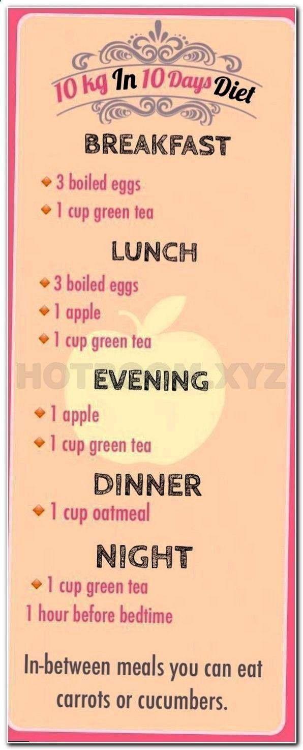 Keto Diet Menu Plan Malaysia
