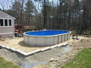 Above Ground Pool Pricing | Above Ground Pool Installation | Cheap ...