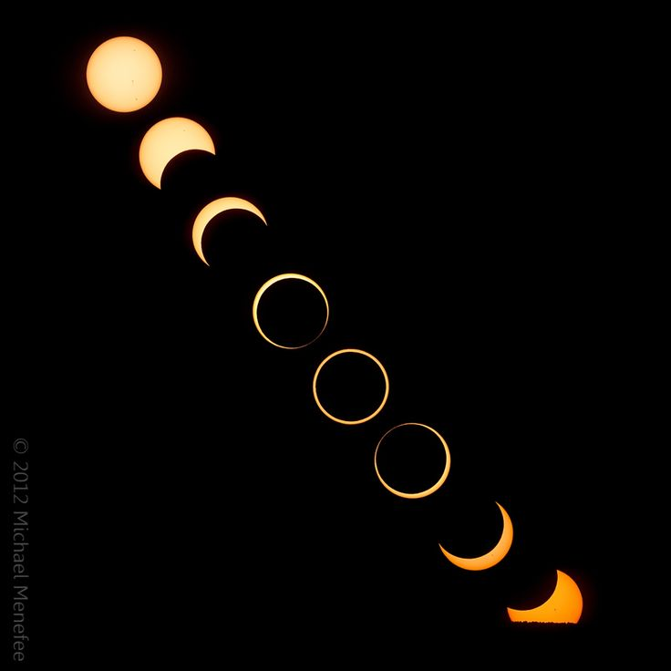 Solar Eclipse in Stages #photography #moonphases