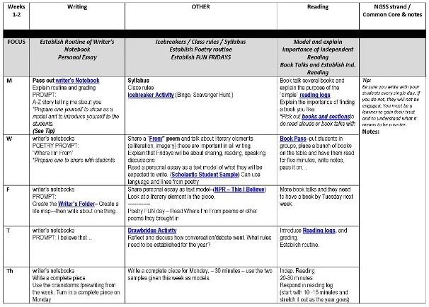 weekly block schedule template