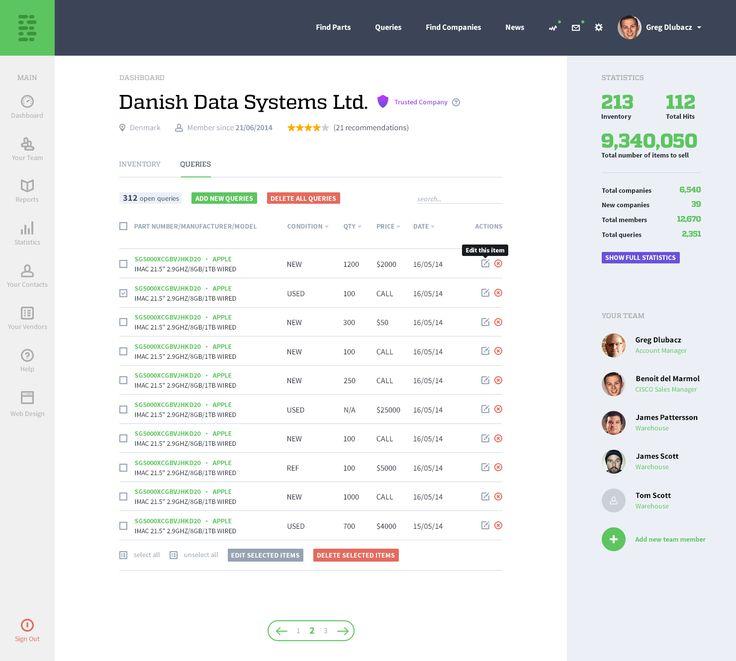 Dashboard Screendesign | #dashboard #webdesign #ui