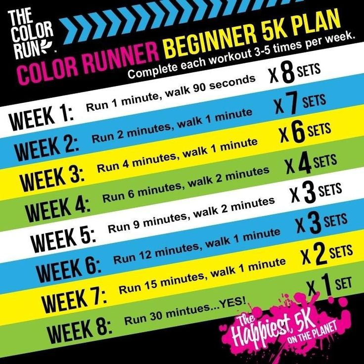 Color Run 5k training schedule.
