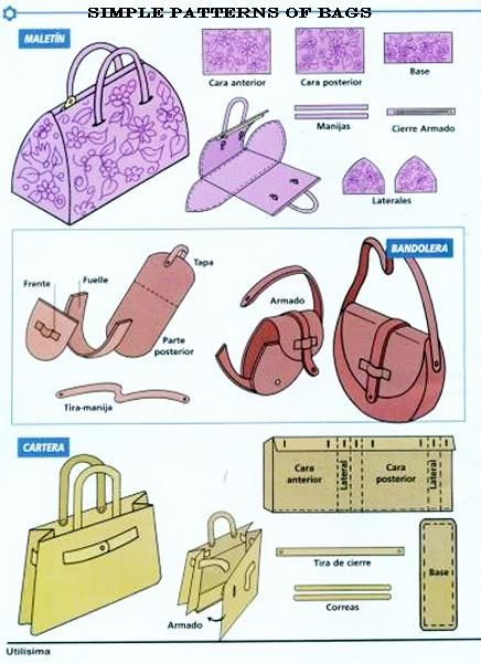 Selection of simple pattern of bags