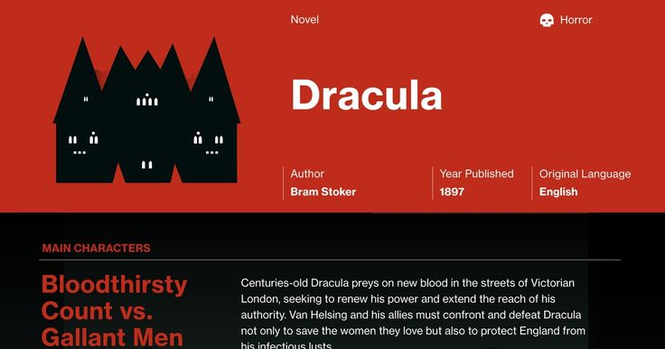 Bram Stoker's Dracula Infographic to help you understand everything about the book. Visually learn all about the characters, themes, and Bram Stoker.