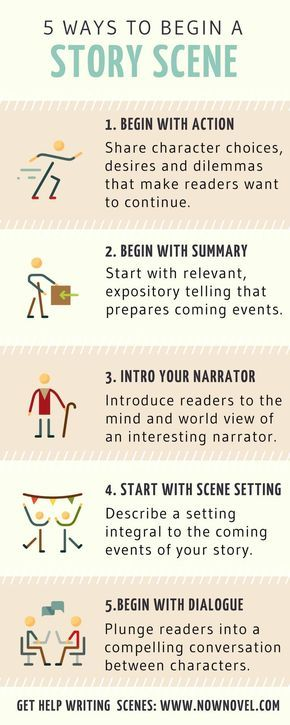 Infographic: 5 ways to begin a scene | Now Novel