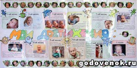 Стенгазета с днем рождения. Плакат на день рождения ребенка. Скачать стенгазету. Стенгазета с первым днем рождения. Стенгазета для малыша. Первый день рождения ребенка. 1 год. Оформление стенгазеты.