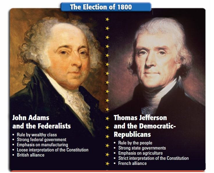 election of 1800 - election won by Thomas Jefferson because everyone hated Adams. The first presidential election that was peaceful between 2 parties.